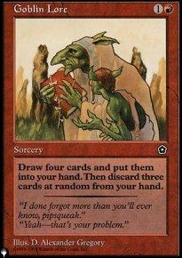 Goblin Lore - The List